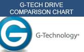G-Tech-Drive-Comparison-Chart